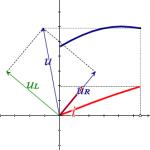 RL_RC_RLC_osoitindiagrammit&teho